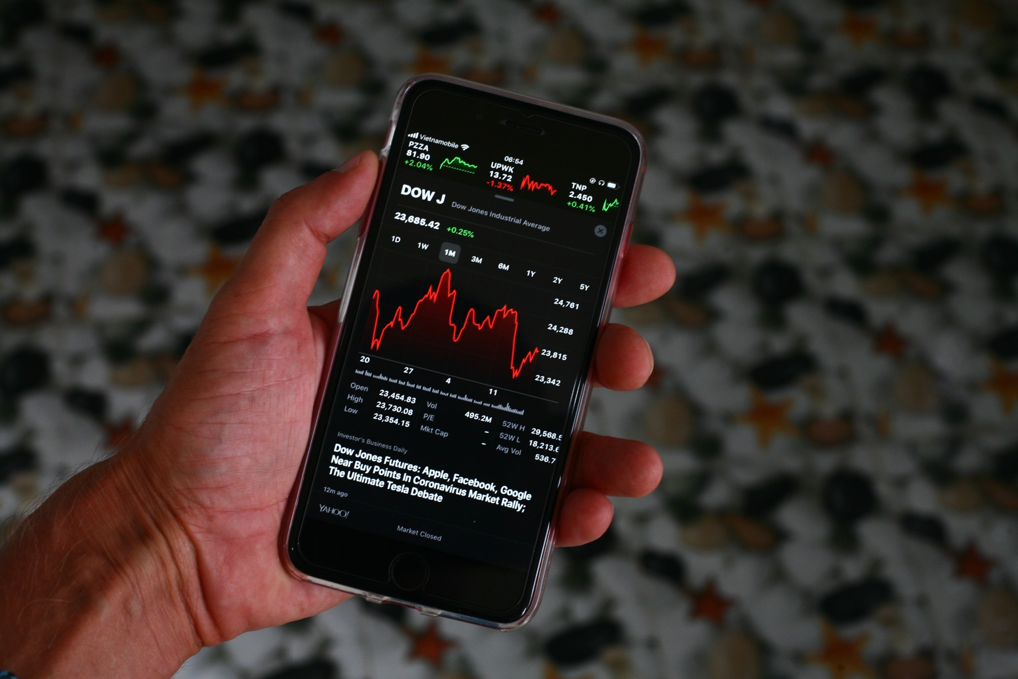 5 Best Option Strategies to Use for First-Time Traders